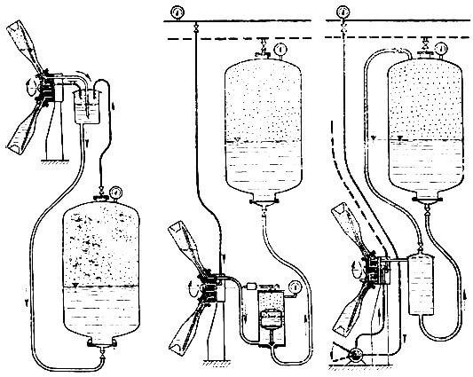 Схемы слива игристых вин из бутылок в резервуары