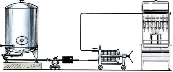Процесс насыщения обычного вина углекислым газом